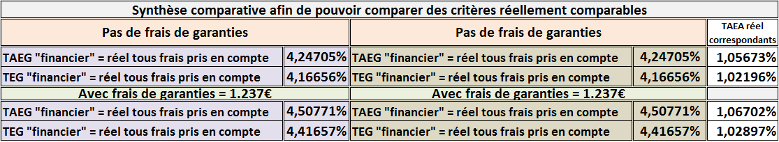 Exemple-1-2