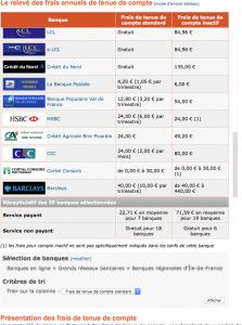 Sur cBanque nous comparons les frais de tenue de compte de 133 banques